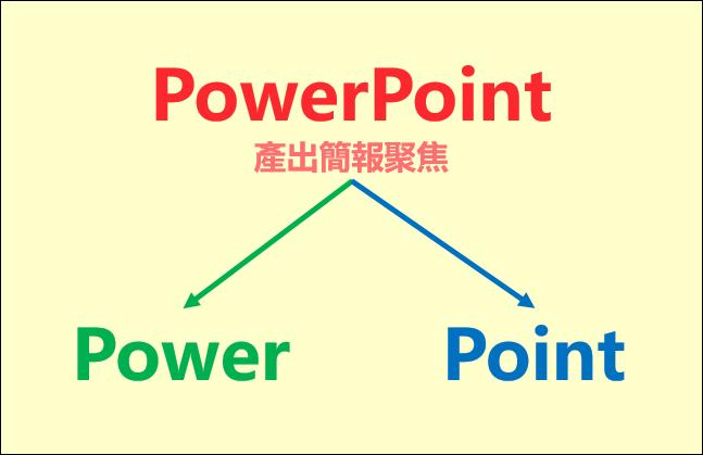 PowerPoint-產出簡報聚焦在Power和Point