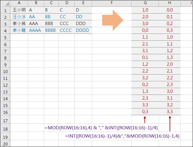 Excel-資料轉換:欄轉為列(INT,MOD)
