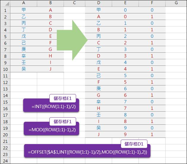 Excel-如何將右右2欄改為上下2列來呈現?(INT,MOD)