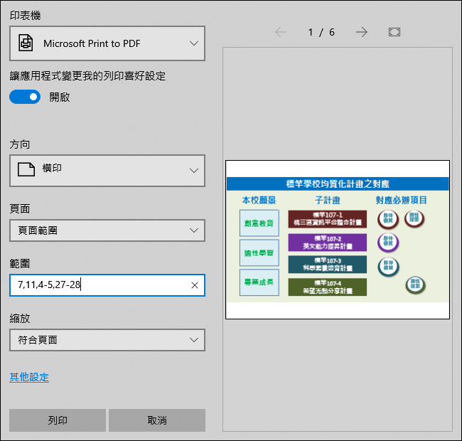 列印文件時如何重排頁面且不重編文件?
