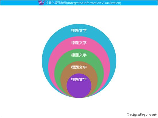 PowerPoint-各種版型練習