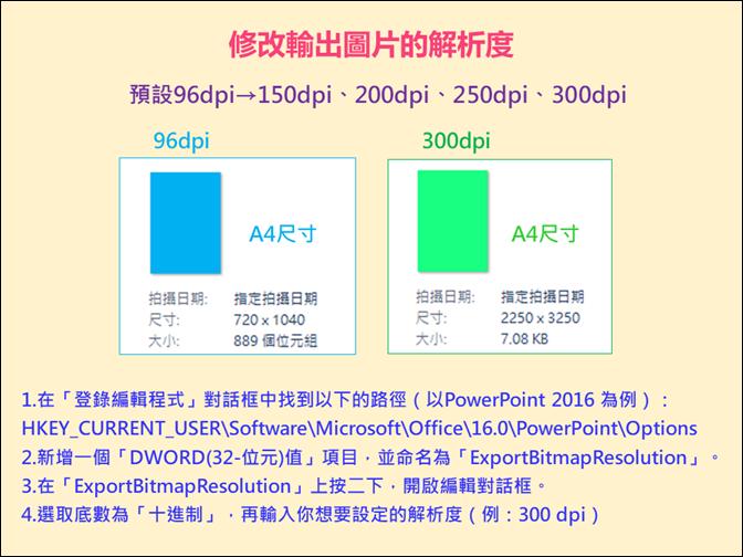 PowerPoint-資訊圖表研習講義(尺寸的觀念介紹與實作)