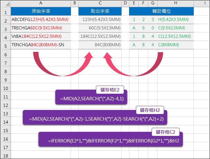 Excel-依規則取出字串(MID,SEARCH,IFERROR)
