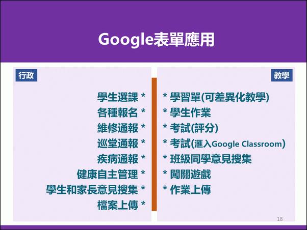 數位資源在教學與行政的應用