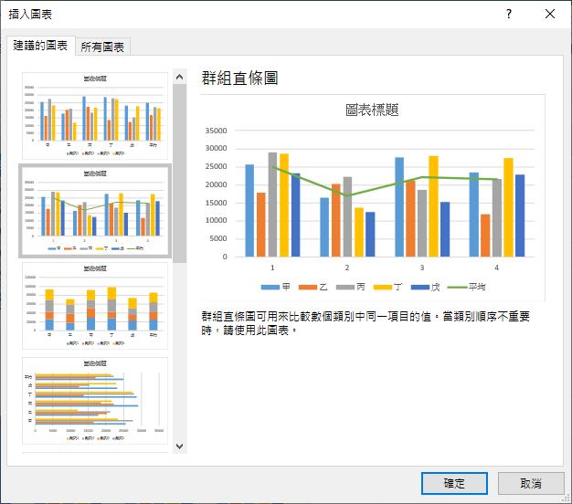Excel-統計圖表範例