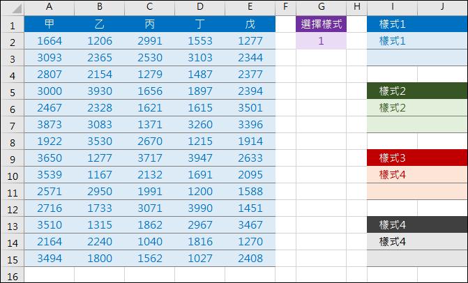 Excel-製作動態可變的格式設定