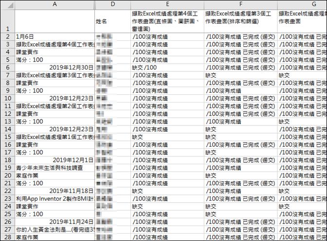 Excel-轉換Google Classroom成績表資訊至工作表中