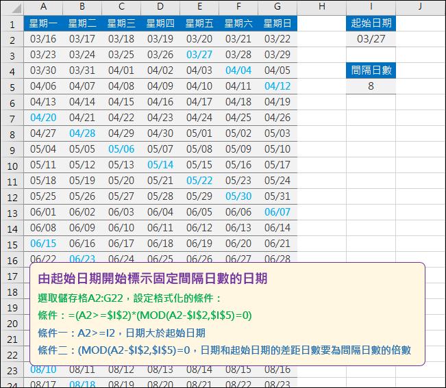 Excel-由起始日期開始標示固定間隔日數的日期(MOD)