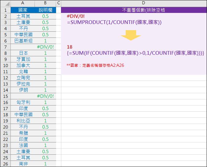 Excel-計算不重複項目個數並排除空白(SUMPRODUCT,COUNTIF)
