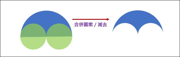 PowerPoint-利用合併圖案功能創造無限多種圖案