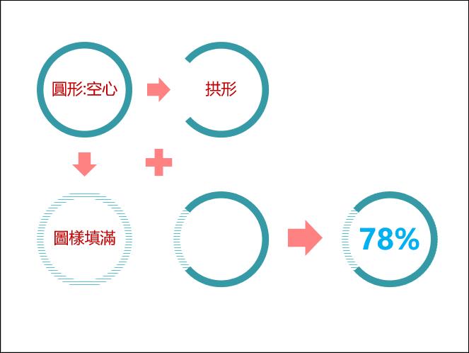 PowerPoint-練習合併圖案和陰影等應用