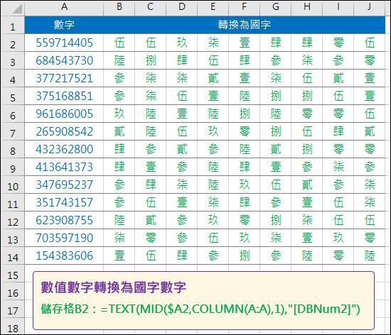 Excel-將數值123轉換為一二三和壹貳參表示(TEXT,MID,COLUMN)
