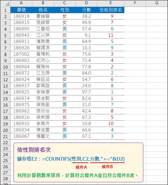 Excel-在資料清單中依性別排名(COUNTIFS)