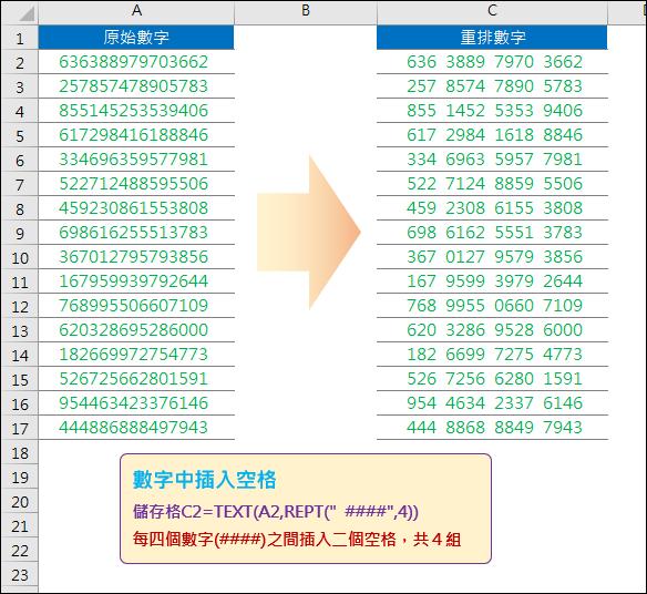 Excel-在數字中插入空格(TEXT,REPT)