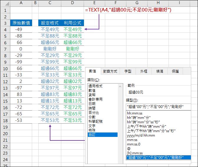 Excel-利用數值格式設定取代IF函數判斷(TEXT)