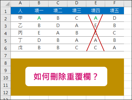 Excel-移除表格中「欄」的重覆資料