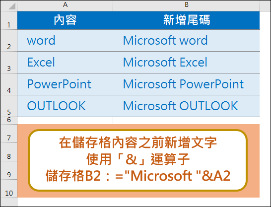Excel-利用公式執行資料清理