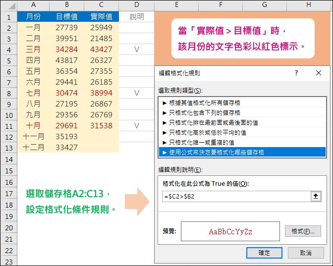 Excel-條件符合時自動改變顯示格式