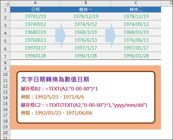 Excel-文字日期轉換為數值日期(TEXT)