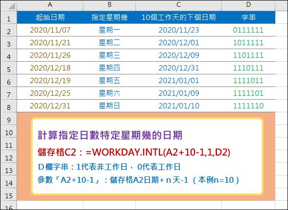 Excel-計算指定日數後最接近特定星期幾的日期(WORKDAY.INTL)