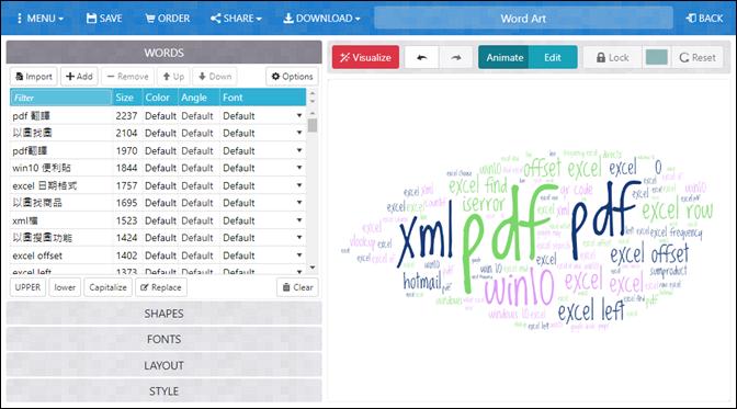 資訊視覺化-Word Art線上文字雲產生器