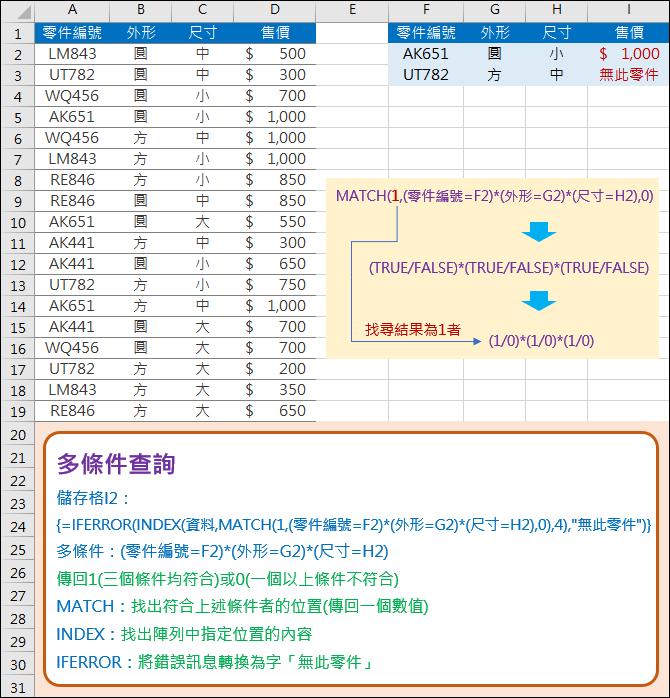 Excel-多條件的查詢(INDEX+MATCH+陣列)
