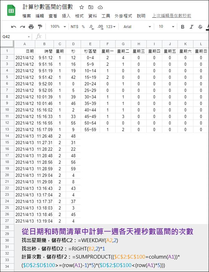 Google試算表-從日期和時間清單中計算一週各天裡秒數區間的次數(SUMPRODUCT,WEEKDAY)