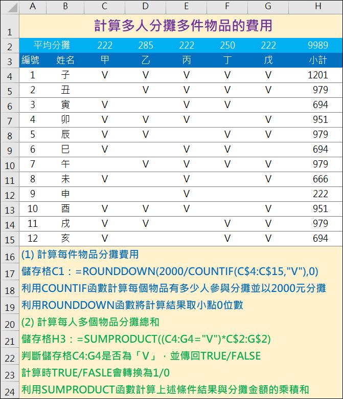 Excel-計算多人分攤多件物品的費用(SUMPRODUCT,COUNTIF)
