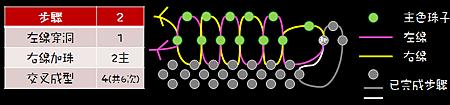 交叉成型說明2