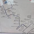 後驛站 - 研究路線
