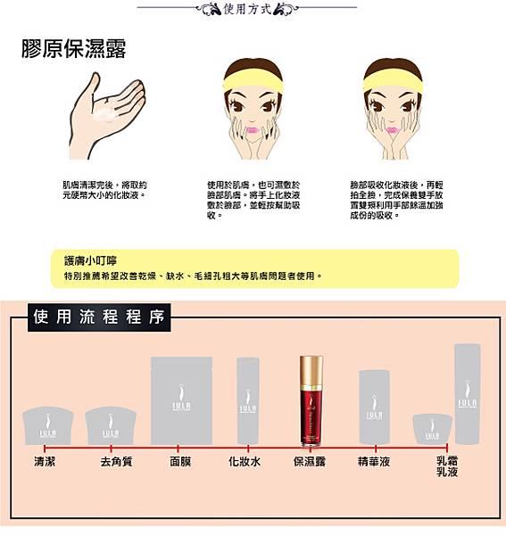 iula-化妝水-保濕-精華液-膠原蛋白-玻尿酸-貂油-滋潤-5.jpg