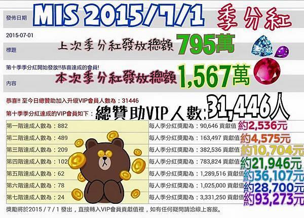 2015.7.1MIS季分紅