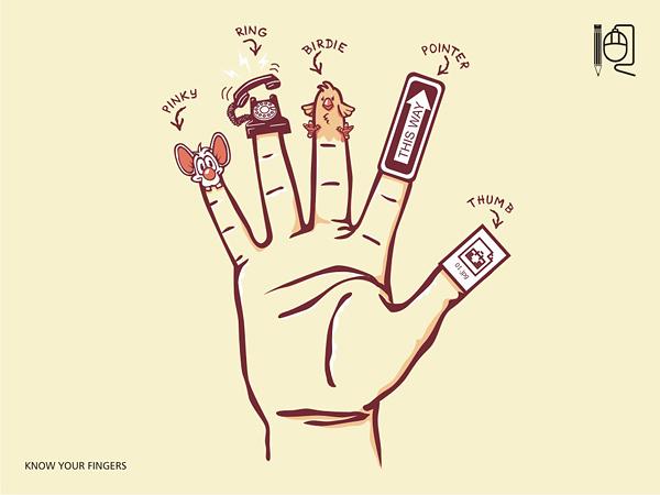 Rodrigo Ferreira | Know Your Fingers