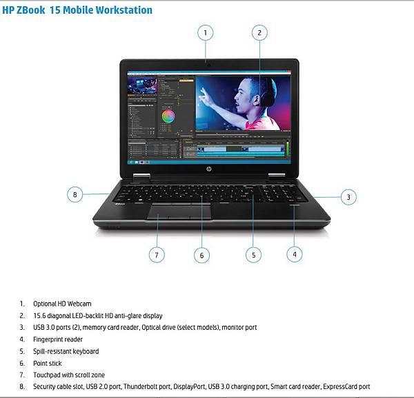 HP ZBook 15 Layout