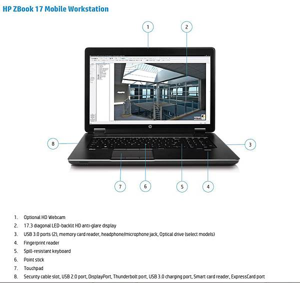 HP ZBook 17 Layout