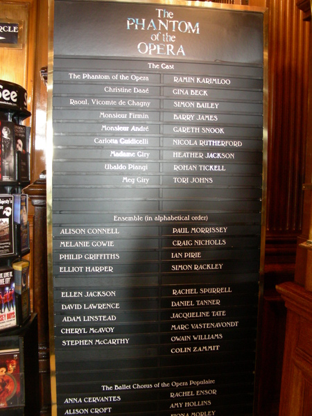 Actors and actress' list