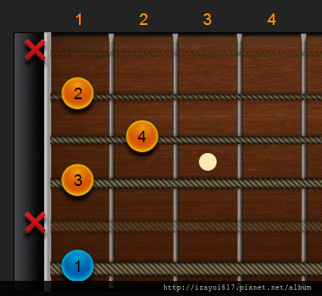 View Note C On The Guitar Fretboard - ChordFinder.com(5)