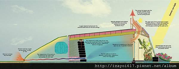 earthship ventilation