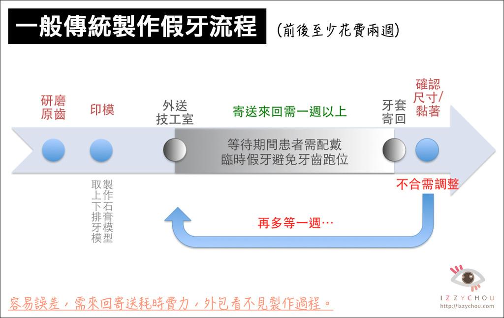 一般流程.jpg