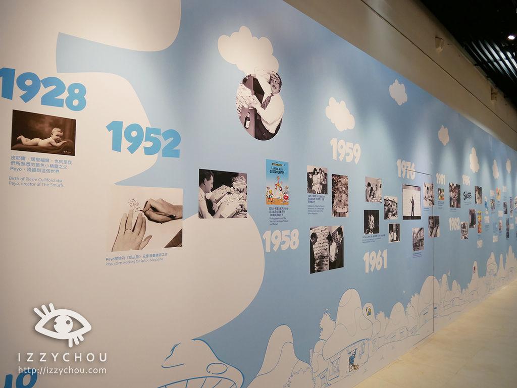 藍色小精靈 愛在17特展 60年歷史