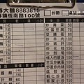 恆春鄉村冬粉鴨&恆春大麵 (34)