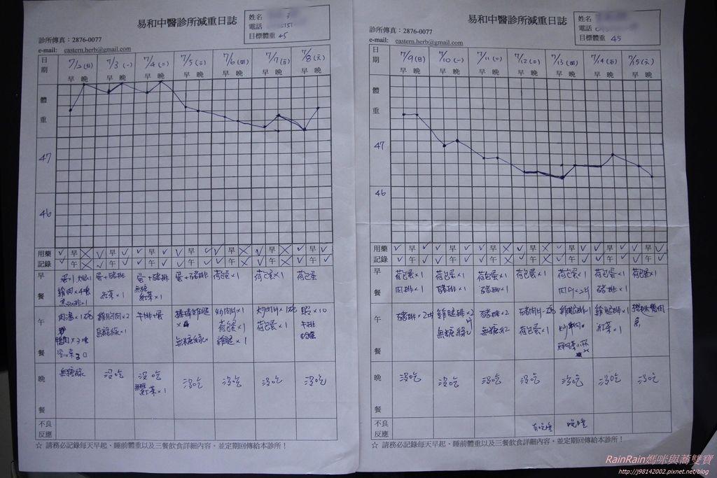 易和中醫24.JPG