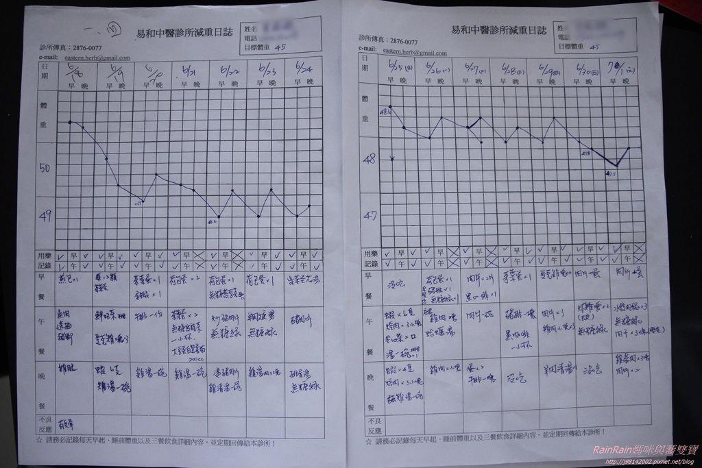 易和中醫23.JPG