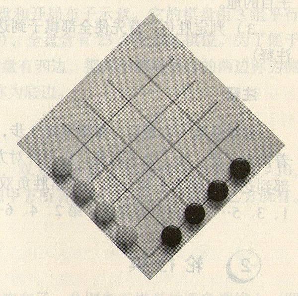 19-01雙步棋