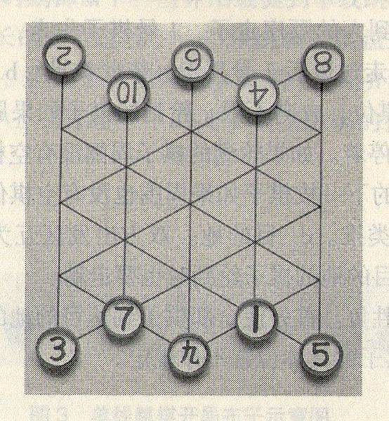 19-02輪行棋