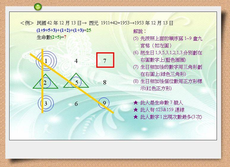 生命靈數連線圖-1.jpg