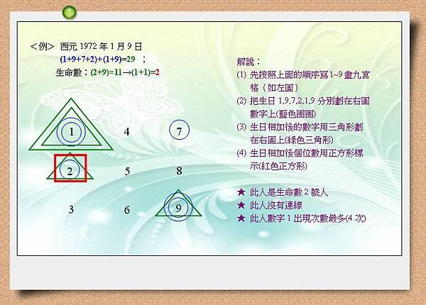 生命靈數連線圖-2.jpg
