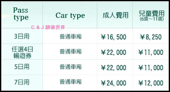北海道周遊券票價_2016更新.jpg