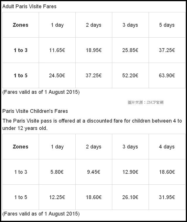 Paris Visite - price - 2016.jpg