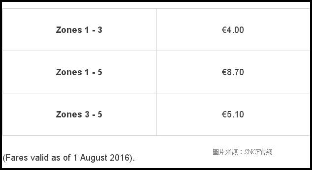 Ticket Jeunes - price - 2016.jpg